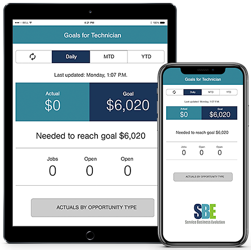sbe technology dashboard mobile